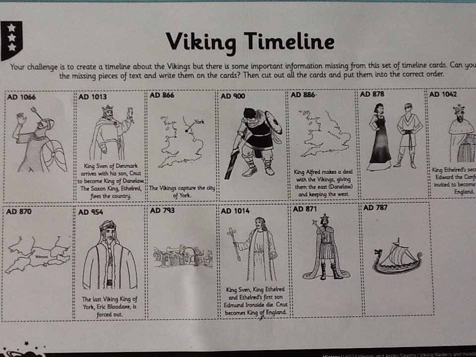 Were the Vikings always victorious and vicious? | Year 6